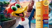 PortAventura World lanza la campaña 'Ya Te Toca'